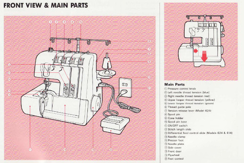 globe overlocker instruction manual